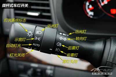 科目三车灯开关图解 灯光组合开关的操作汽车知识高清图片
